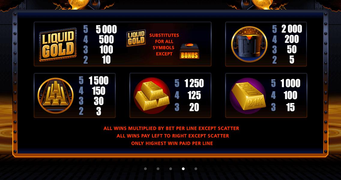 Liquid Gold Online Pokies - Wild Symbols