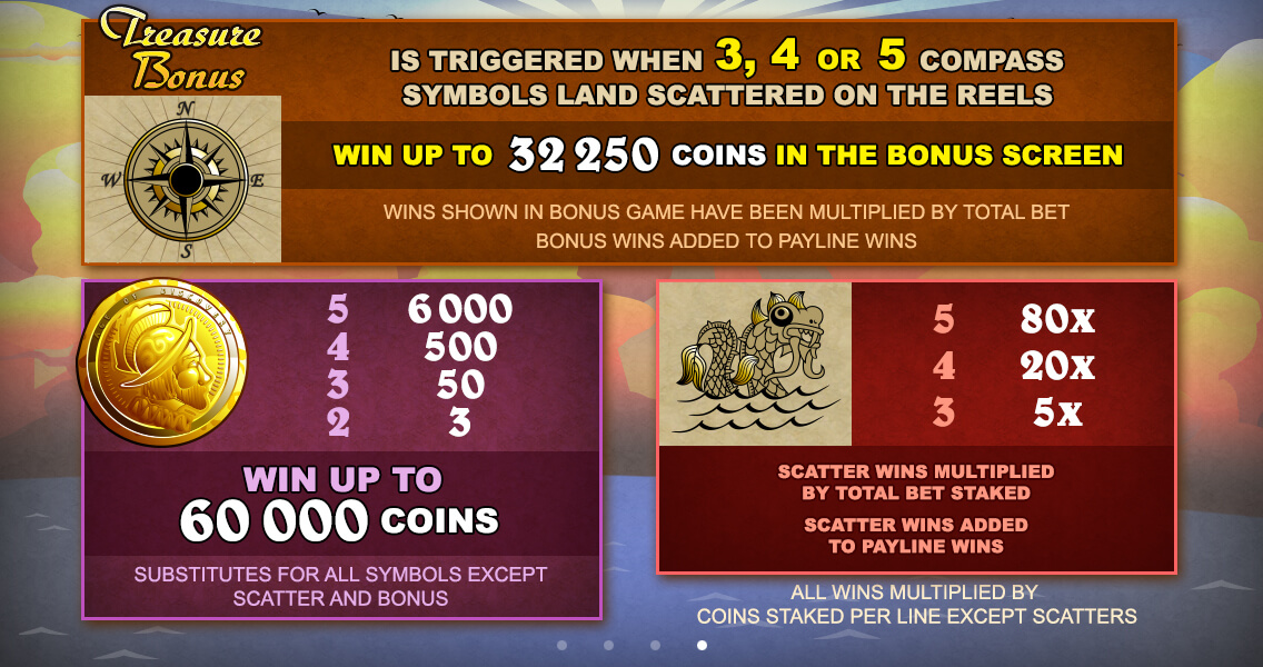Age of Discovery online pokie game