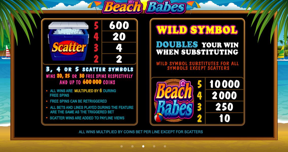 Beach Babes online pokies