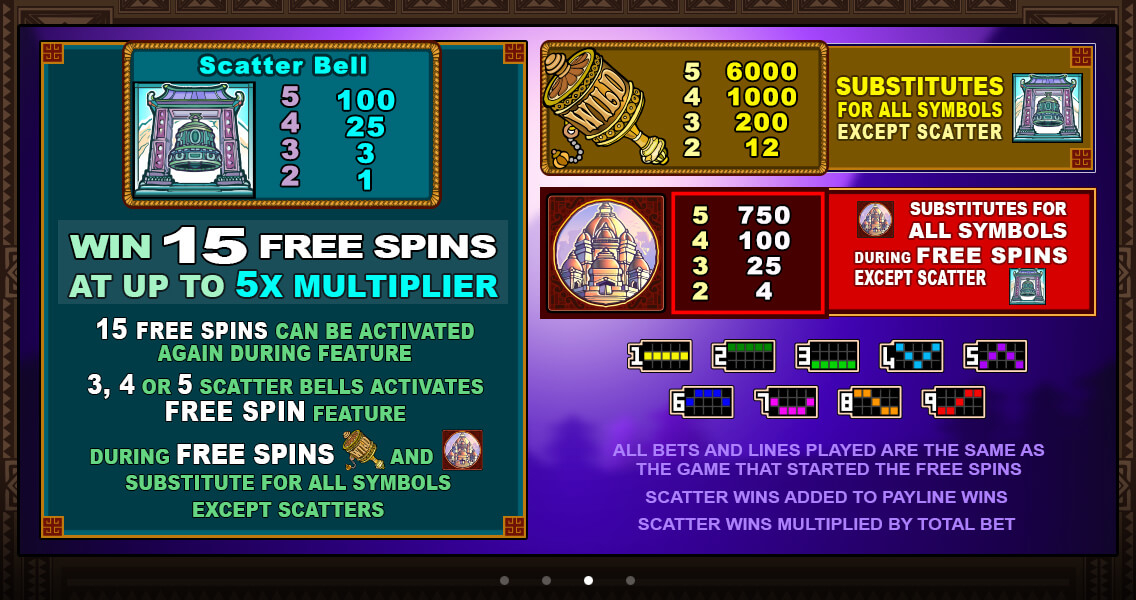 Win 15 Free Spins at up to 5X multiplier - Kathmandu online Pokies