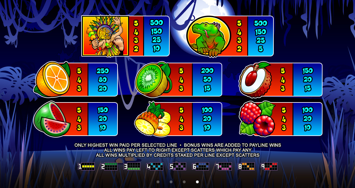 Big Kahuna pokies - graphics and sound