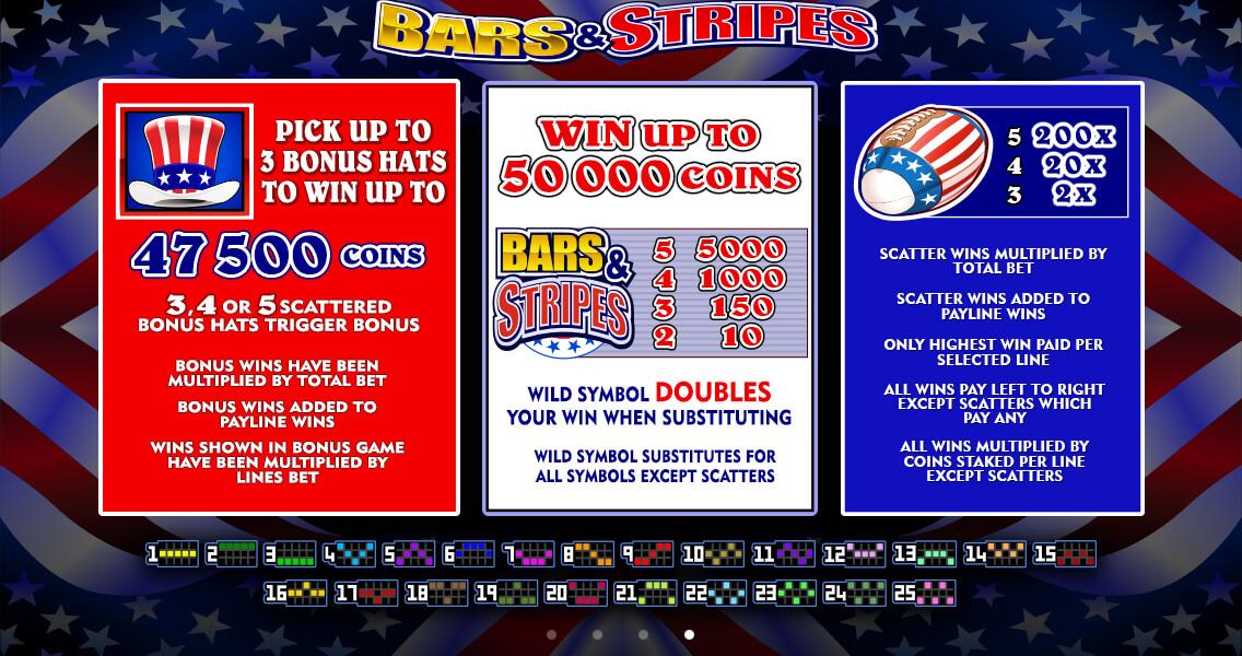Bars and Stripes Mobile Pokies Bonus Game