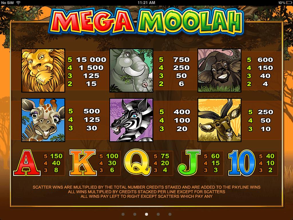 Mega Moolah Online Pokies - Paytable