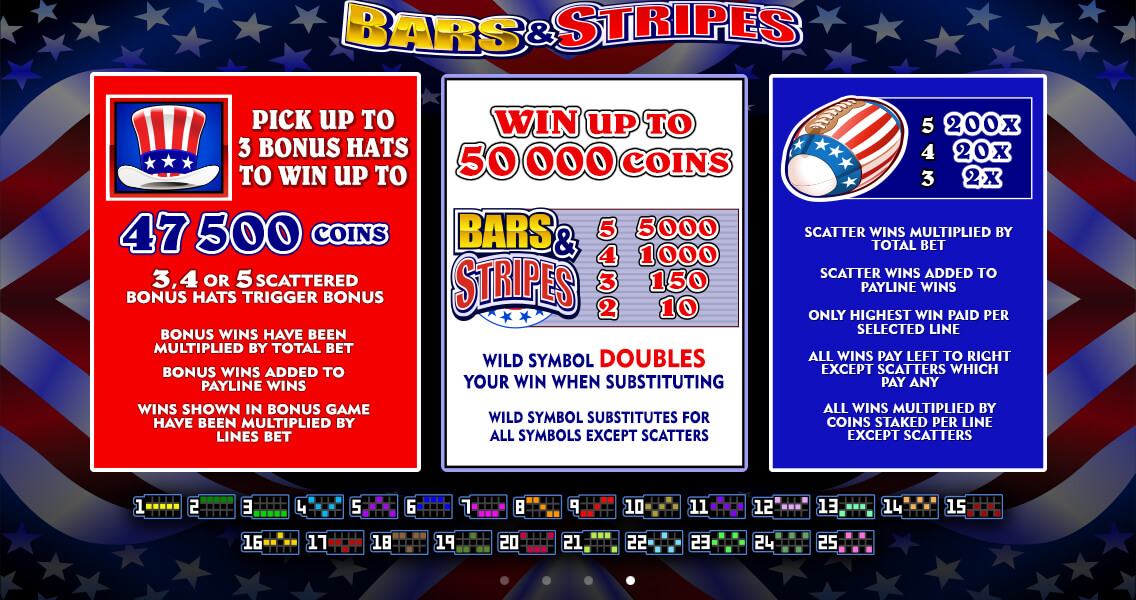 Bars and Stripes Mobile Pokies Bonus Game