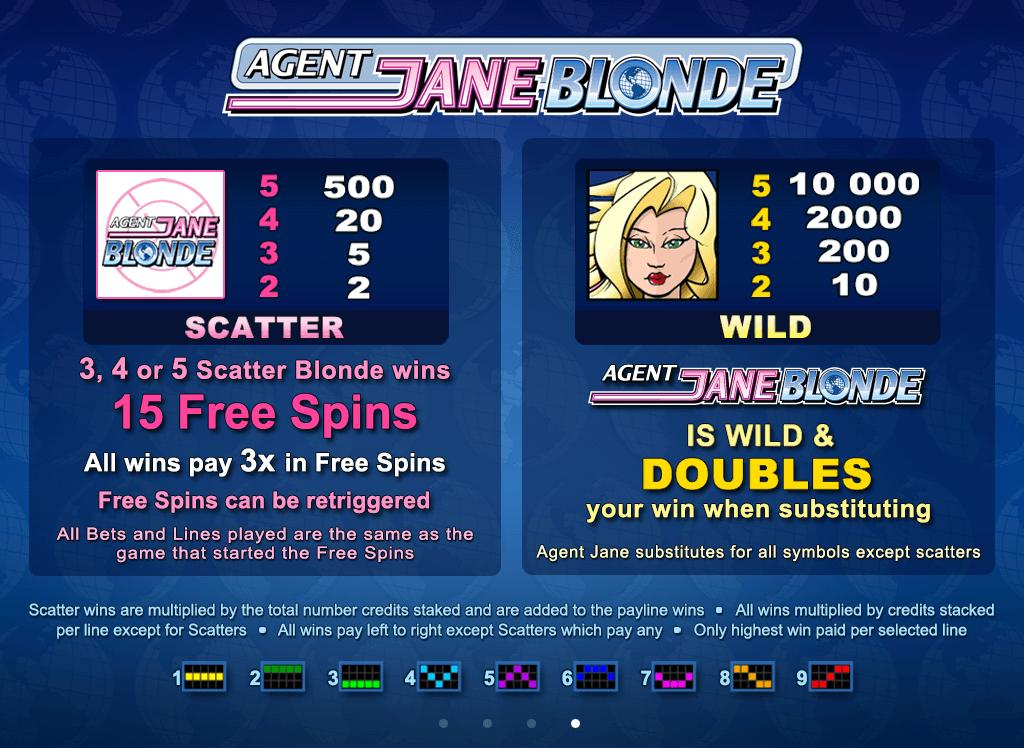Agent Jane Blonde Paytable
